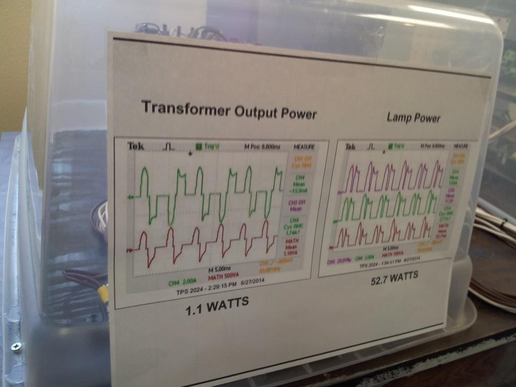 SERPS Input vs Output COP 50.0